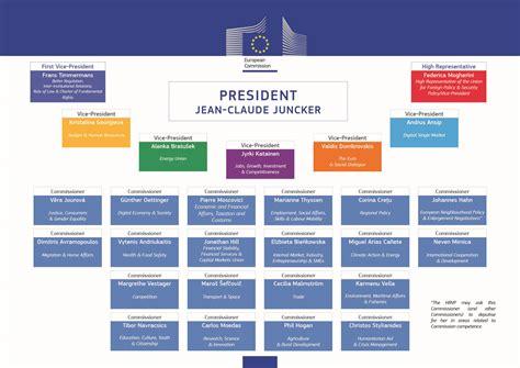 bureau de douane european commission press releases press release the