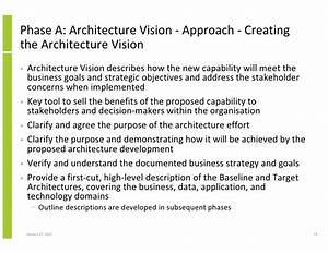 enterprise architecture implementation and the open group With togaf architecture vision template