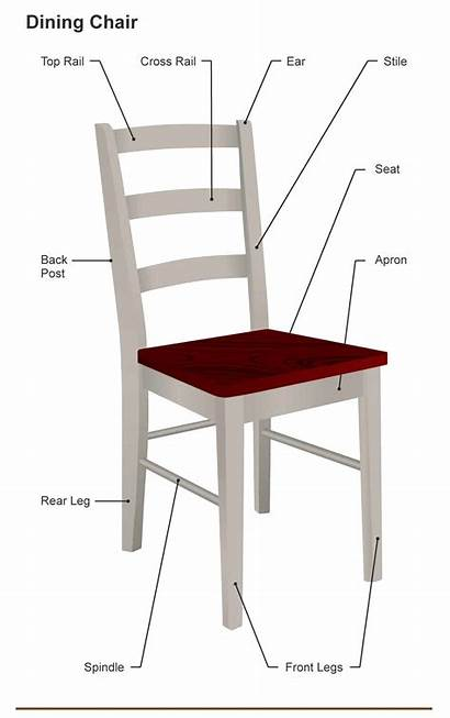 Chair Parts Dining Armchair Different Chairs Desk