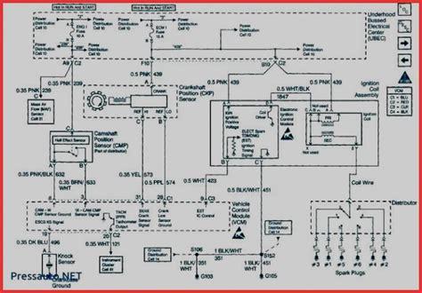 true gdm  wiring diagram ecourbano serverinfo