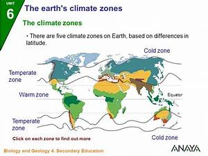 Factors influencing climate - ppt video online download
