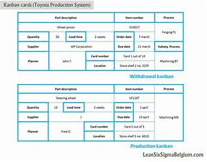 kanban cards toyota production system lean six sigma With kanban cards template