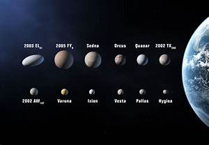 Group 9 Dwarf Planets - Space