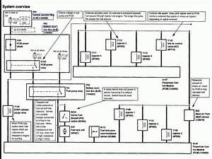 1986 Ford F 150 Fuel Pump Wiring Diagram