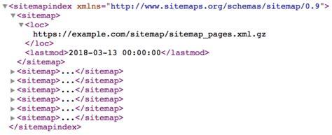 Sitemaps Setup Monitoring Metrics For Analysis