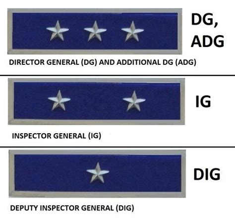 ig full form in police department i see police cars with a star or two stars on a blue
