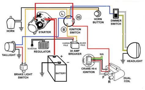 Copper Wire Diagram by Wiring Layout Need Diagram Club Chopper Forums