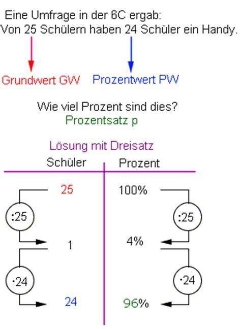 prozentsatz berechnen grundlagen der prozentrechnung