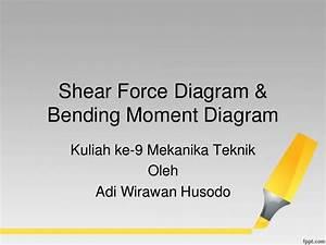 10  Shear Force Diagram  U0026 Bending Moment Diagram