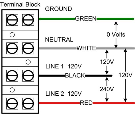 Wiring 240 Volt Schematic 3 Wire by 2 Phase 240v Wiring Diagram For You Best Of Webtor Me