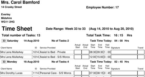 Time Sheet Template For Home Care by Timesheets Web Portals Quikplan Homecare Software