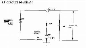 Pam Schematic Or Wiring Diagram For Digital Communications