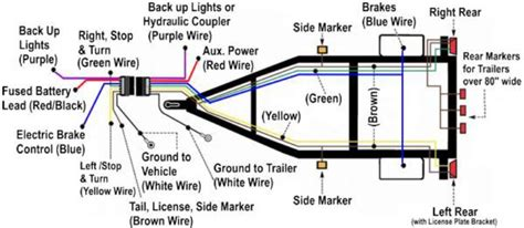 The Main Reason For Nearly All Trailer Wiring Problems