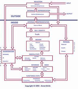 Circuit Diagram And Explanation