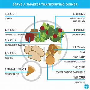 The Illustrated Guide To Thanksgiving Dinner Like You U0026 39 Ve