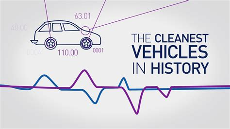 New Consumer Video Highlights Automotive Industry's