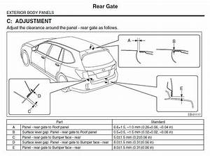Subaru Outback Workshop Wiring Diagram