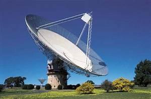 Types of telescopes   astronomyhints
