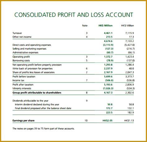 business profit  loss account format fabtemplatez