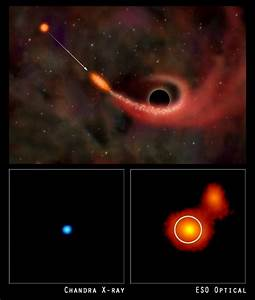 Chandra :: Resources :: Black Holes (Illustrations)