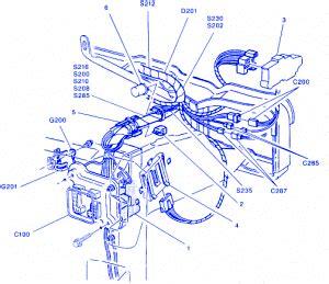 gmc savana   engine fuse boxblock circuit breaker