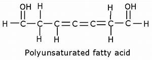 Chemistress  Trans Fats