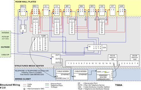 Verizon Phone Wiring Diagram by Verizon Fios Phone Wiring Diagram Engine Wiring Diagram