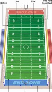 juliayunwonder: college football field dimensions