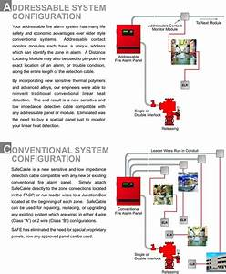 New Class A Wiring Diagram In Fire Alarm System