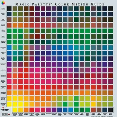 magic palette personal color mixing guide