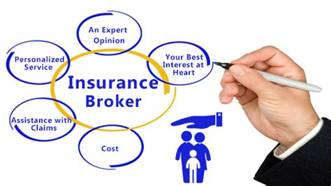 Best Insurance Broker In The Uk Archives  The Right Cover. Free Conference Call Service Comparison. Merchant Accounts Compare Ford F150 Extra Cab. Payroll Tracking Software College Harvard Edu. Culinary Schools In Florida Wire Money To Uk. Light Company In Houston Tx Hot Tub New York. Nose Job Washington Dc Responsive Site Design. Cheaper Travel Insurance Tummy Tuck Financing. Database Backup Solutions Simonton Vs Milgard