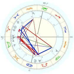 georges méliès natal chart robert frost horoscope for birth date 26 march 1874 born