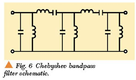 bandpass filter design bandpass filter microwave bandpass filter design