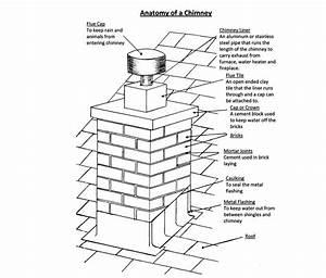 Chimney Info Toronto