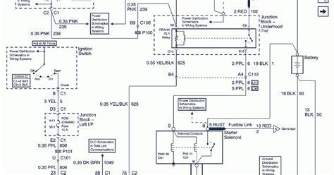 Police Chevy Impala Wiring Diagram Engine Auto