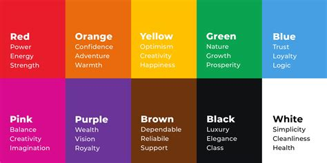 Three reasons why colour is so important for your brand ...