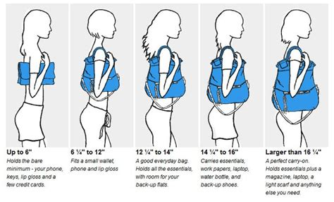 1000+ Images About Know Your Wardrobe On Pinterest