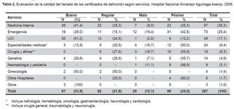 formato certificado medico prenupcial vlex mxico certificado m 233 dico certificado m 201