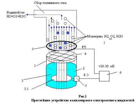 Химический каталог введение в водородную энергетику стр 1