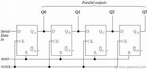 Serial To Parallel Converter