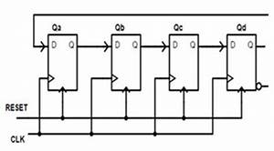 Circuit Diagram Of Johnson Counter  In Fig 1 We Have Shown