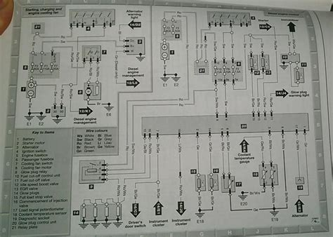 aef 1 9d felicia wiring diagram skoda favorit skoda felicia skoda fun and skoda forman