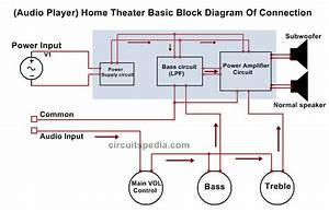 Ic 4558 Subwoofer Bass Booster Circuit Diagram   Bass