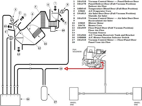 2000 Expedition Wire Diagram Hvac by Ac Only Blowing Out Defrost Vents Ford Truck Enthusiasts