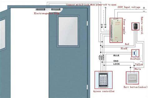 waterproof rfid door access control keypad buy rfid door access control access control
