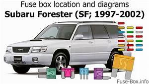 Subaru Forester 2009 User Wiring Diagram