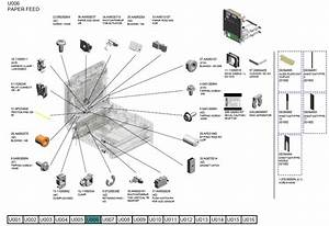 Manual Impresora Hp D110