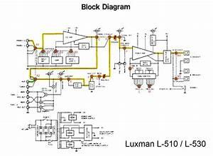 Luxman L 510 L 530 Block Diagram Marked2