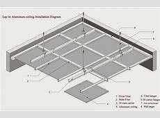 10+ Ceiling Tile Grid System Installation primary write