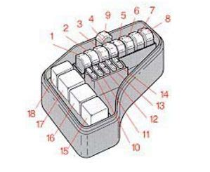1998 Volvo S90 Fuse Box by Volvo V70 Mk1 Generation 1998 Fuse Box Diagram